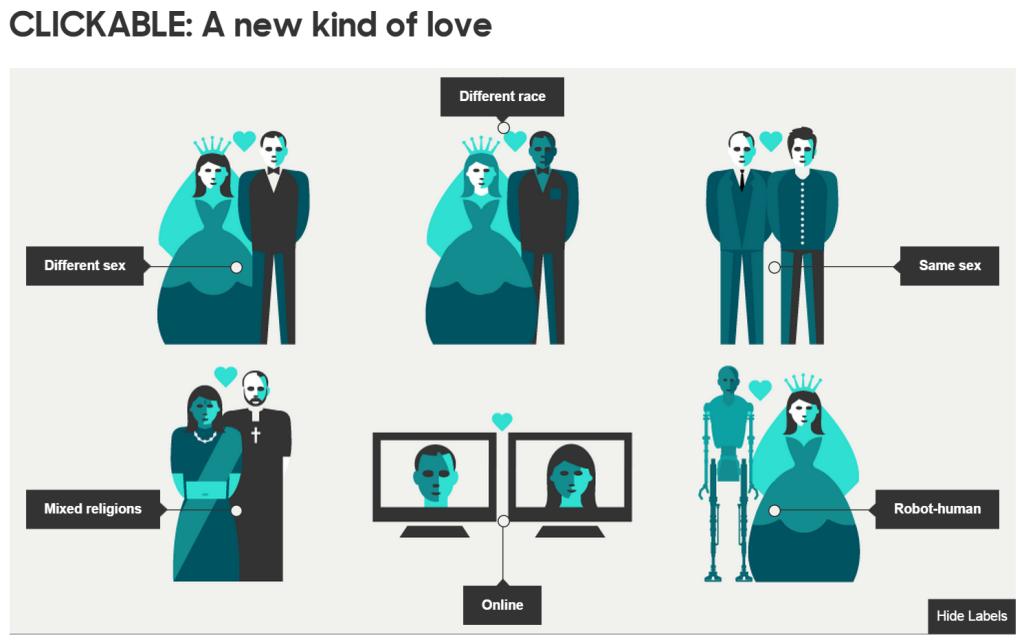 BBC new kind of love