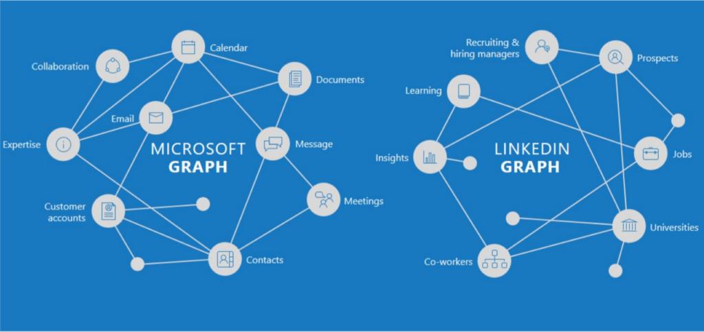 Microsoft Linkedin 2