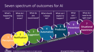 spectrum-of-outcomes-for-ai-768x427