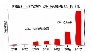 Image result for kate crawford fairness